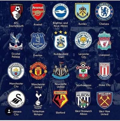 Participants of the EPL season 17/18
